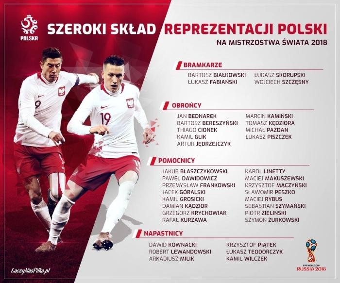 Polens bruttotrup